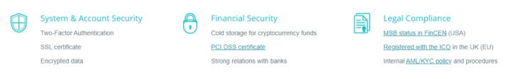 CEX.IO Securitiy