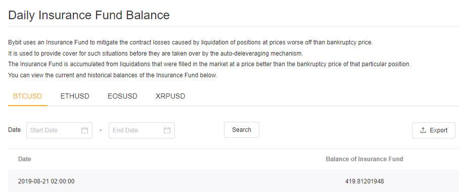 Insurance fund